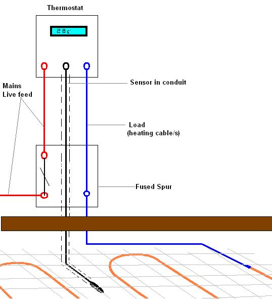 Wiring Circuit Underfloor Heating Zones
