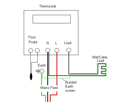 TstatWiring heating thermostat installation guide by discount floor heating electric underfloor heating wiring diagram at mifinder.co